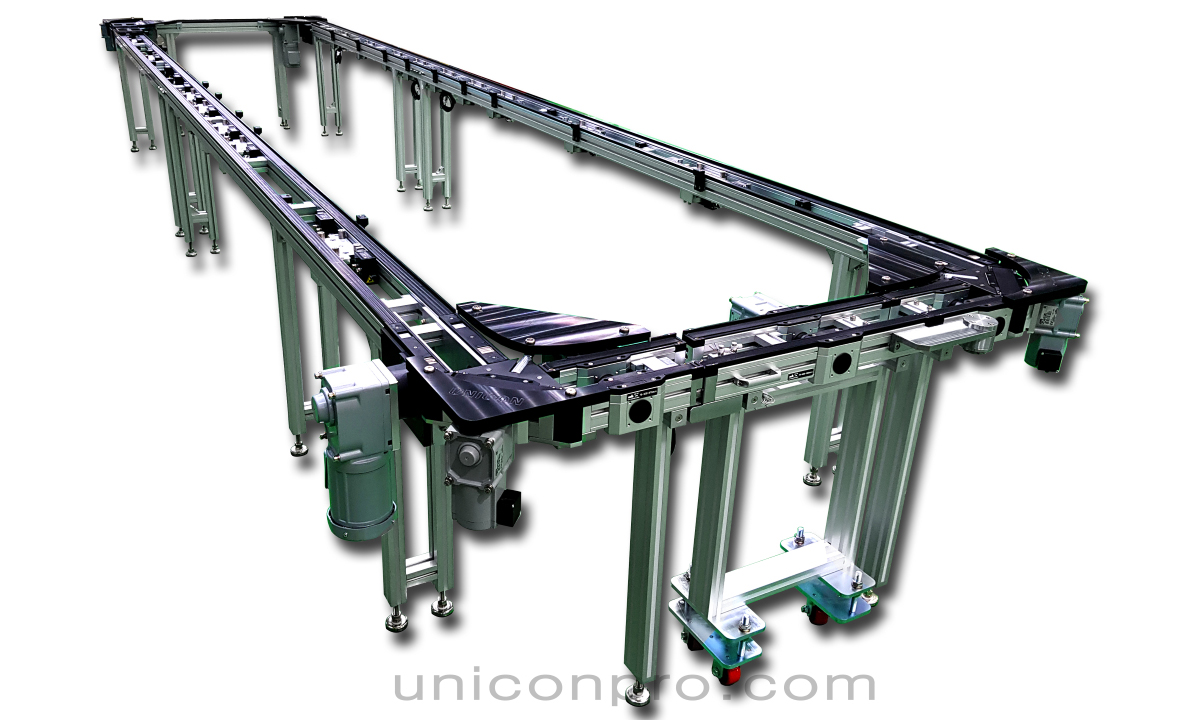 Gate Conveyor